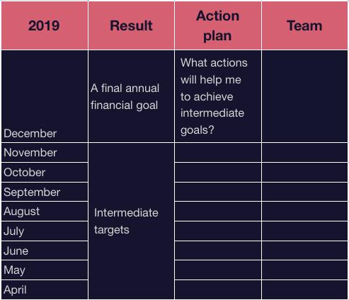 annual hiring plan template