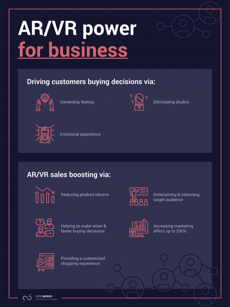 VR and AR benefits for business